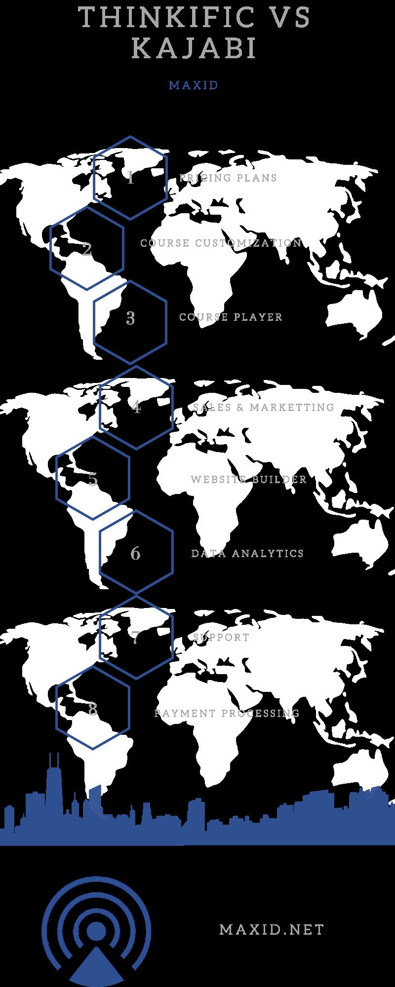 Kajabi-Infographic