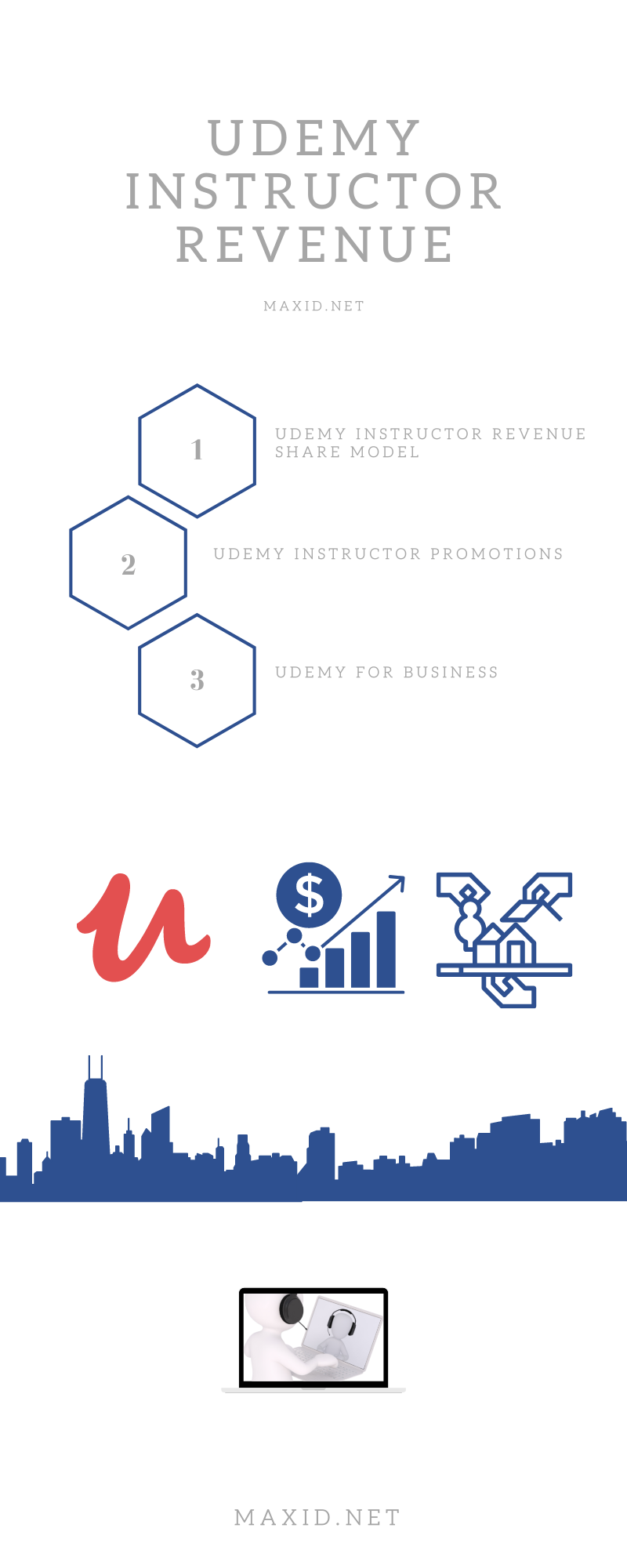 Udemy-Instructor-Revenue-Share-Model