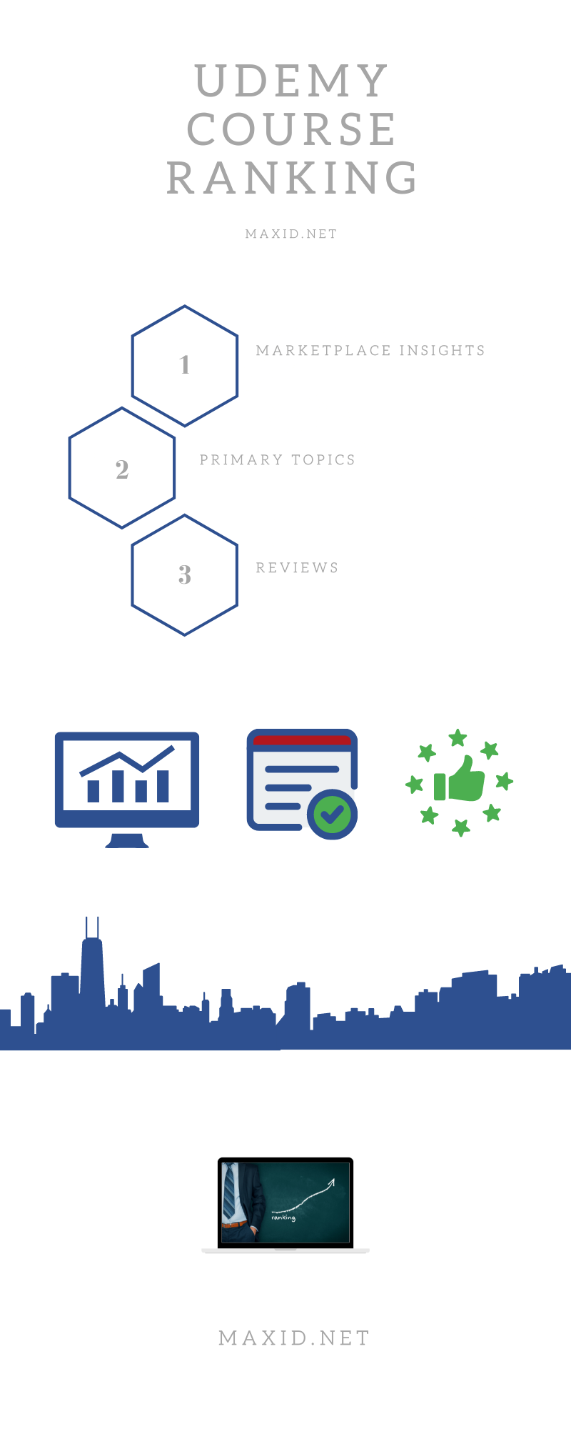 Udemy-Marketplace-Insights-Infographic