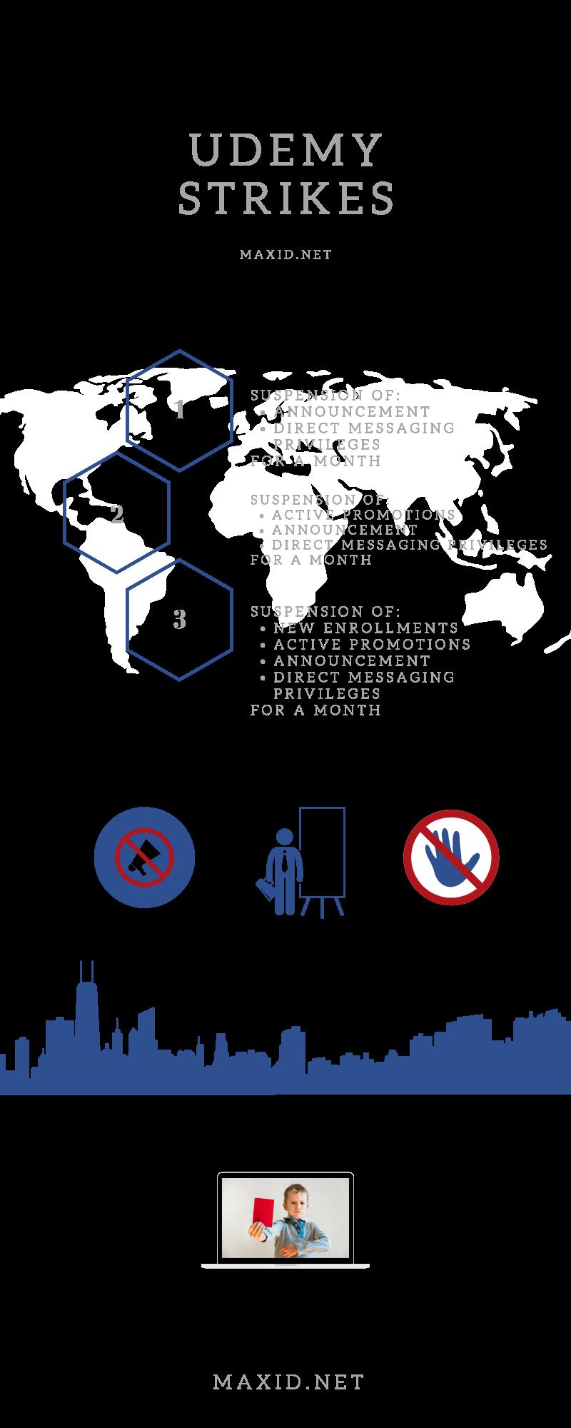 Udemy-Strikes-Infographic